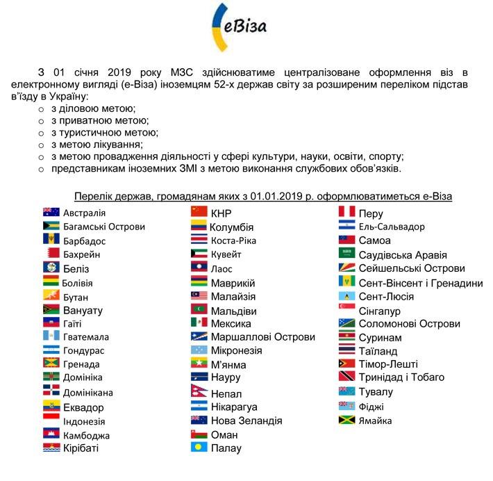 туркменістан - правила в'їзду та перебування в україні для громадян іноземних держав